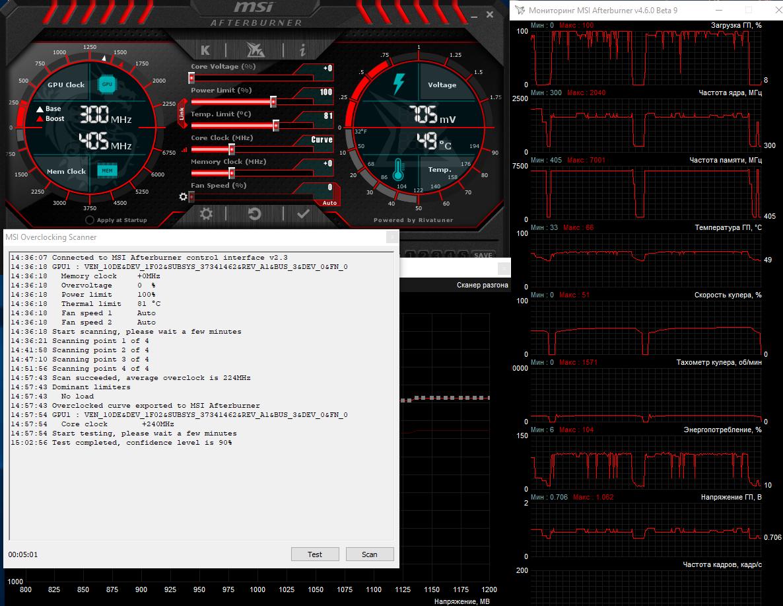 Обзор и тест видеокарты MSI GeForce RTX 2070 Armor 8G — i2HARD