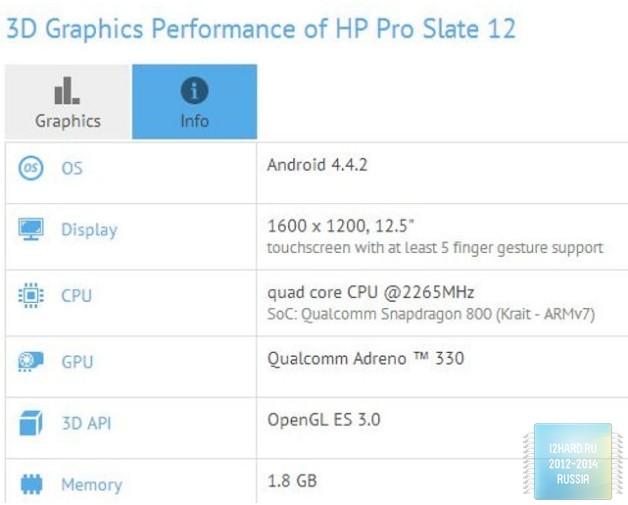 НР собирается представить Android-планшет с 12-дюймовым дисплеем