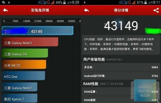 Неизвестный смартфон с процессором MediaTek MT6595 набрал в AnTuTu 43 149 баллов