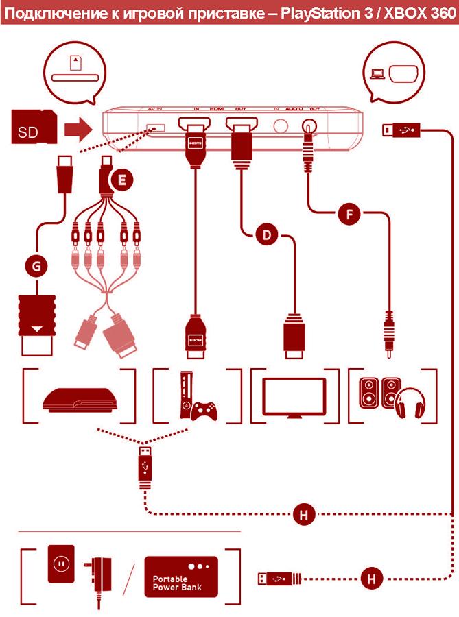 C875автономное подключение к игровой приставке