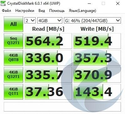 http://i2hard.ru/wp-content/uploads/2018/07/Goodram%20IRD%20Pro/test/09.jpg