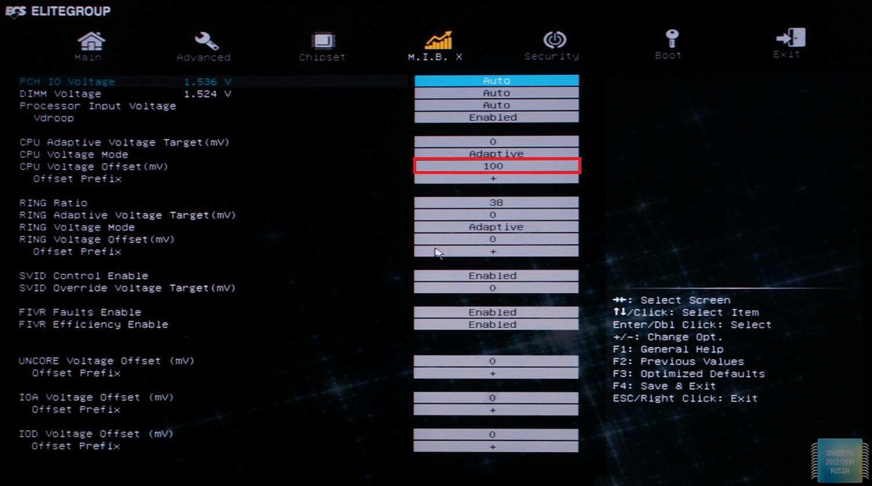 Разгон и тестирование материнской платы ECS Z97I-Drone
