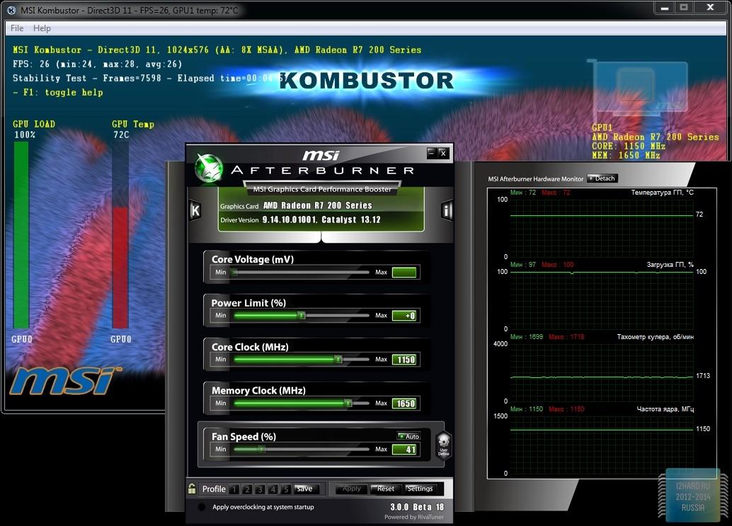 Обзор и тест видеокарты Sapphire Radeon R7 260X OC 2Gb — i2HARD