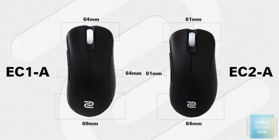 Обзор игровой мыши ZOWIE EC1-A — i2HARD