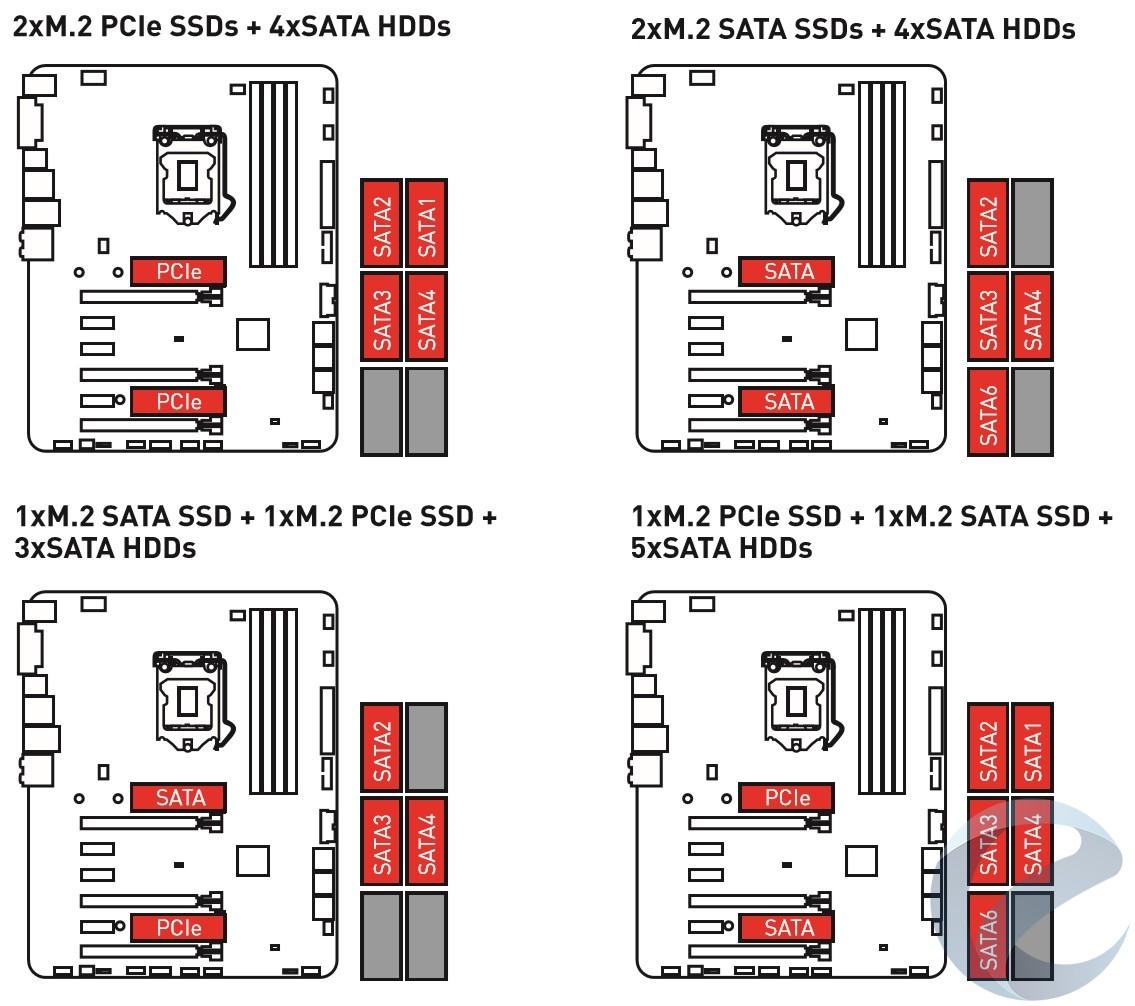 Внешний вид и особенности материнской платы MSI Z370 SLI PLUS