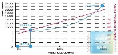 Результаты тестирования SFX блока питания SilverStone SX600-G