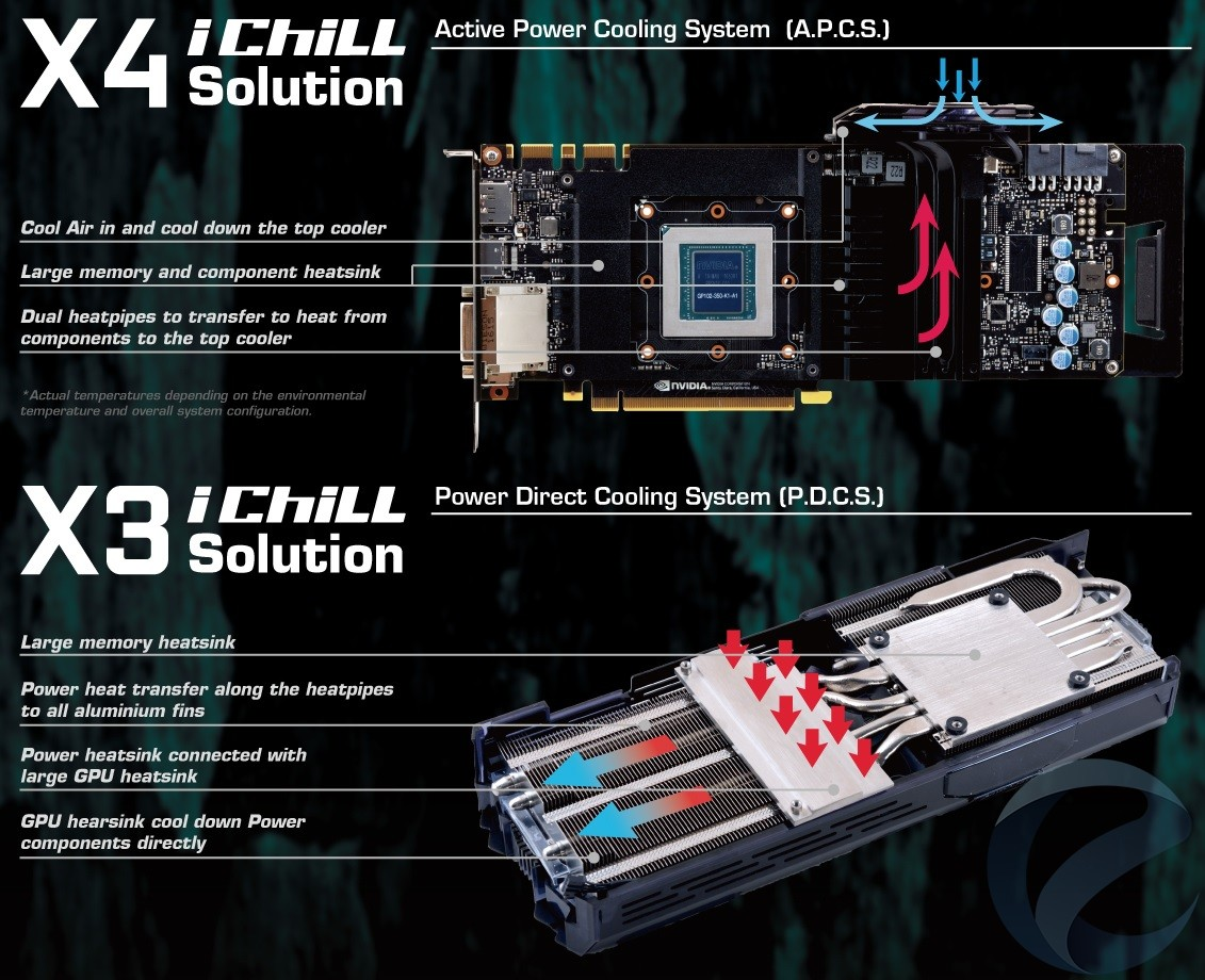 Система охлаждения видеокарты Inno3D iChiLL GeForce GTX 1070 Ti X4