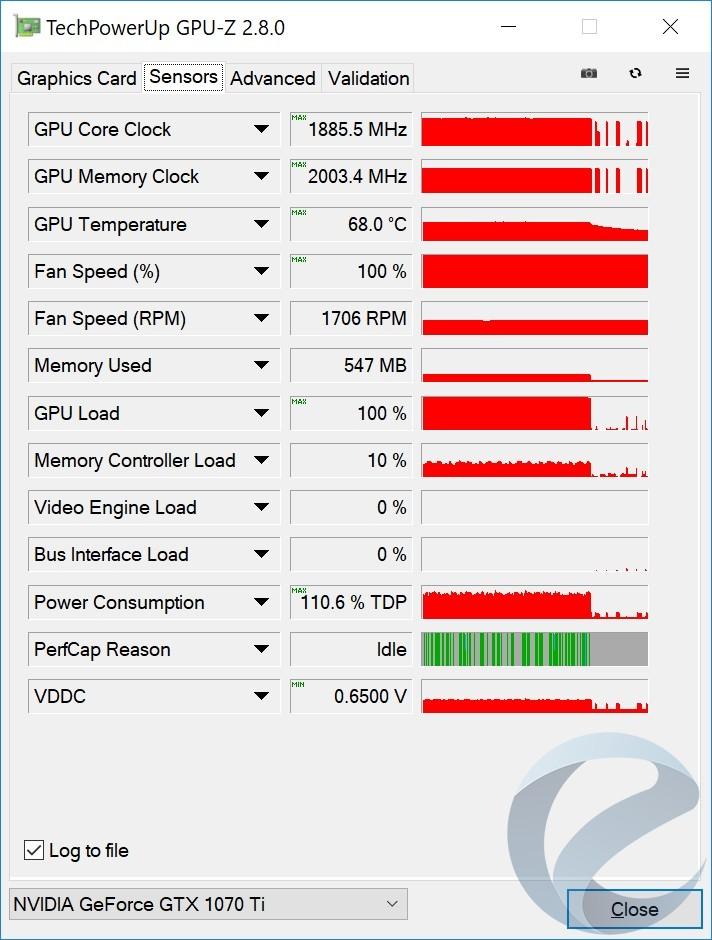 Тестирование системы охлаждения и разгон видеокарты Inno3D iChiLL GeForce GTX 1070 Ti X4