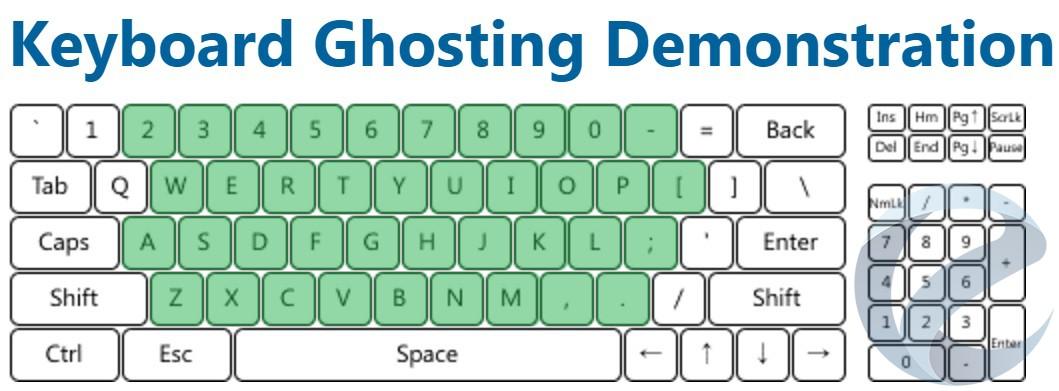 Впечатление от использования механической игровой клавиатуры A4Tech Bloody B810R
