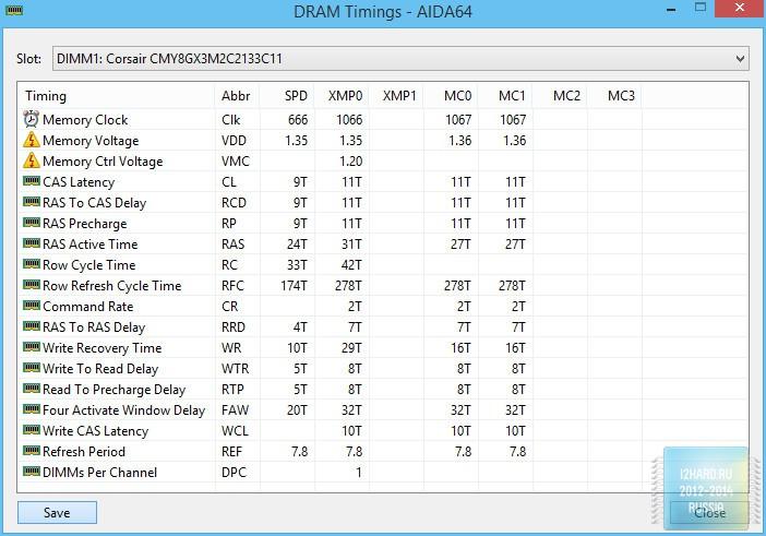 Информация о комплекте оперативной памяти Corsair Vengeance Pro 8GB DDR3L (CMY8GX3M2C2133C11R)