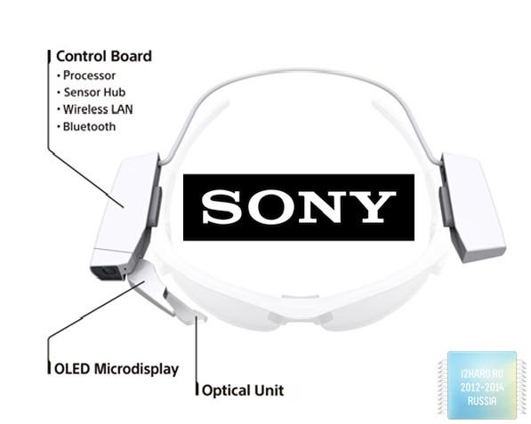 Smart Eyeglass Attach